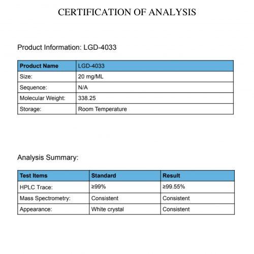 LGD-4033 20mg/ml 30ml